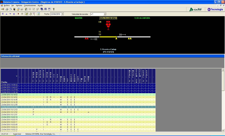 cryssma_panel_control_dispo